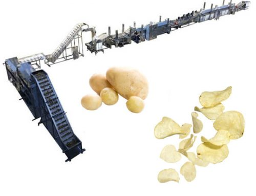 Automatic Potato Chips Plant
