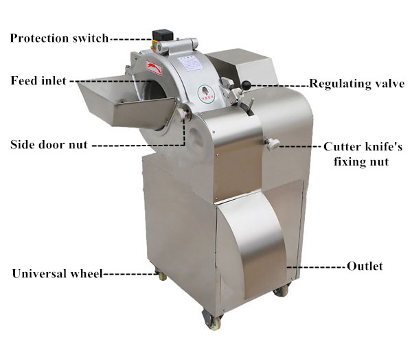 Fruit Vegetable Dicer Machine Structure