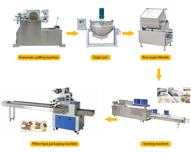 Rice Cake Production Line Introduction