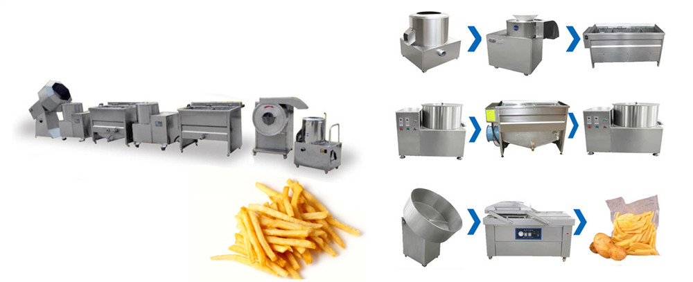 Semi-automatic Potato Chips and Fries Plant Introduction