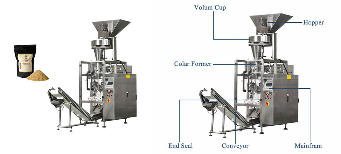 automatic packaging machine-measuring cup type