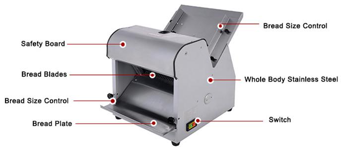 bread cutting machine structure