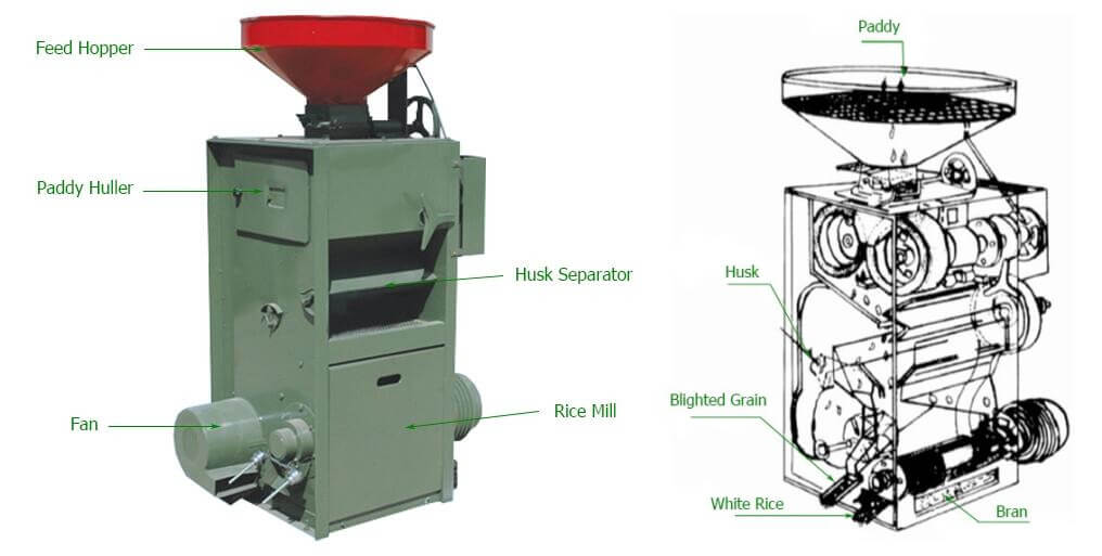 rice husking machine structure and processing steps