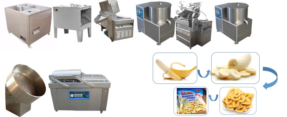 small banana chips processing line
