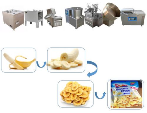 200kg/hr Semi-automatic Banana Chips Line