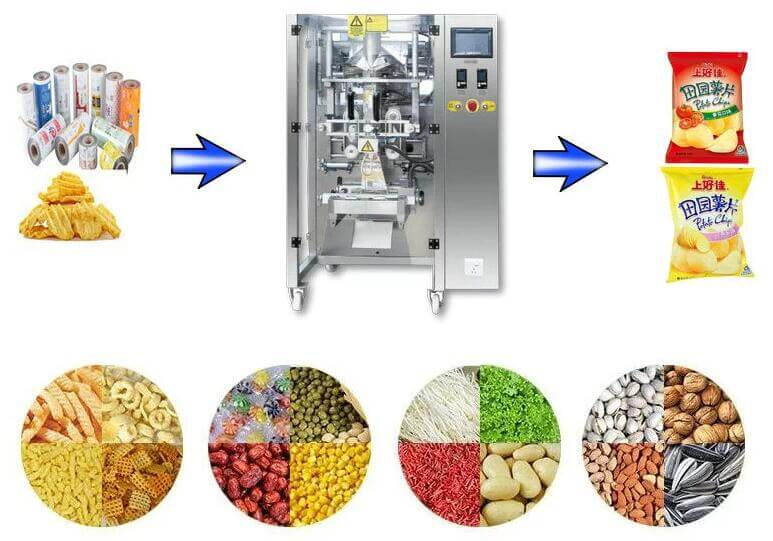 vertical fully packing machine application